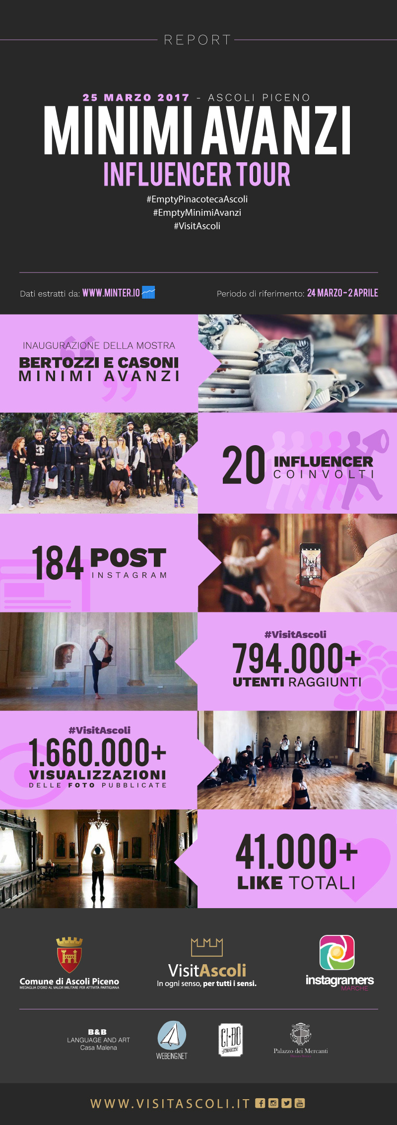 VISITASCOLI-infografica-EMPTY (1)